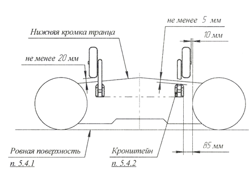 Инструкция По Установке Колес На Лодку